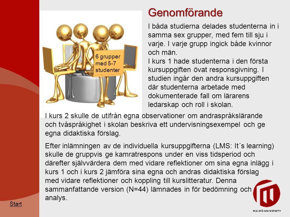 Genomförande I båda studierna delades studenterna in i samma sex grupper, med fem till sju i varje.