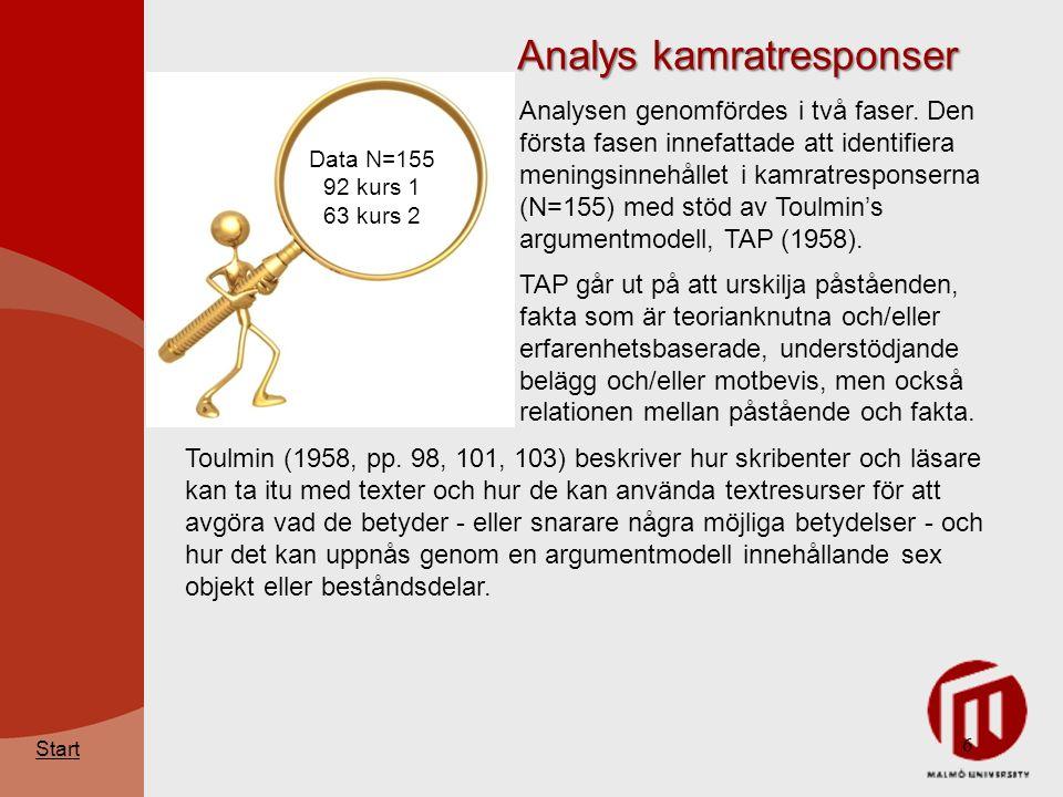 6 Analys kamratresponser Start Analysen genomfördes i två faser.