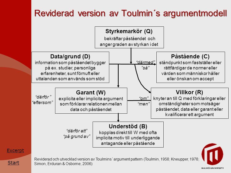 Reviderad version av Toulmin´s argumentmodell Start Data/grund (D) information som påståendet bygger på ex.