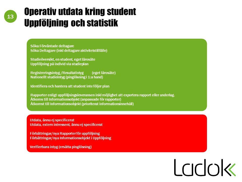 13 Operativ utdata kring student Uppföljning och statistik Söka Förväntade deltagare Söka Deltagare (inkl deltagare aktivitetstillfälle) Studieöversik