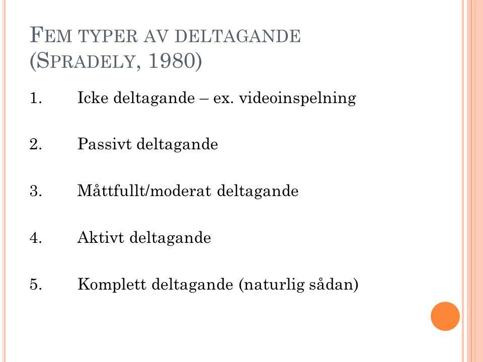 F EM TYPER AV DELTAGANDE (S PRADELY, 1980) 1.Icke deltagande – ex. videoinspelning 2.Passivt deltagande 3.Måttfullt/moderat deltagande 4.Aktivt deltag