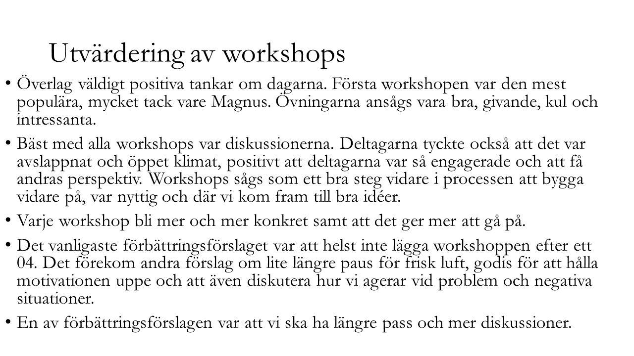 Utvärdering av workshops Överlag väldigt positiva tankar om dagarna. Första workshopen var den mest populära, mycket tack vare Magnus. Övningarna anså