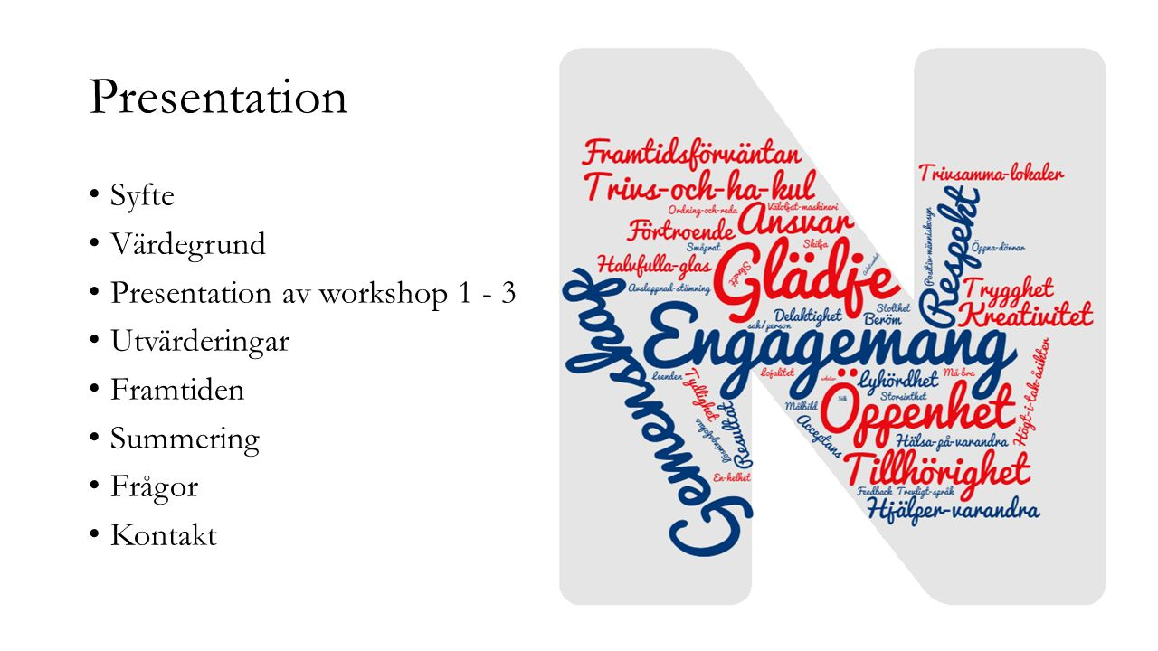 Presentation Syfte Värdegrund Presentation av workshop 1 - 3 Utvärderingar Framtiden Summering Frågor Kontakt