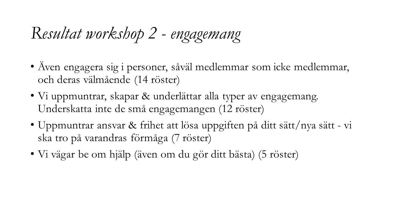Resultat workshop 2 - engagemang Även engagera sig i personer, såväl medlemmar som icke medlemmar, och deras välmående (14 röster) Vi uppmuntrar, skap