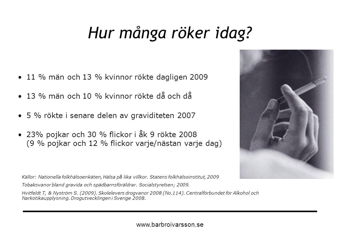 Hur många röker idag? 11 % män och 13 % kvinnor rökte dagligen 2009 13 % män och 10 % kvinnor rökte då och då 5 % rökte i senare delen av graviditeten