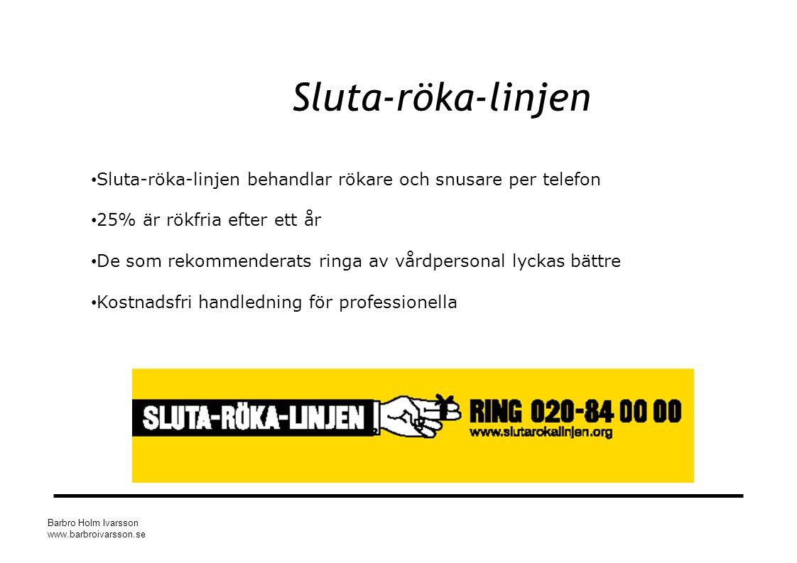 Barbro Holm Ivarsson www.barbroivarsson.se Sluta-röka-linjen Sluta-röka-linjen behandlar rökare och snusare per telefon 25% är rökfria efter ett år De