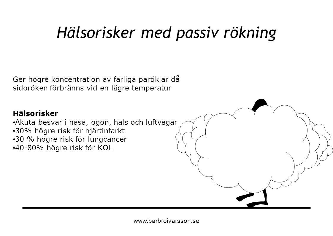 Barbro Holm Ivarsson www.barbroivarsson.se Självhjälpsmaterial Fimpa dig fri är ett vetenskapligt utvärderat självhjälpsmaterial Man fick boken av en professionell Rökstoppet diskuterades i 30 min 16% rökfria efter ett år jämfört med 23% i rökavvänjningsgrupp (8 träffar under 4 månader)