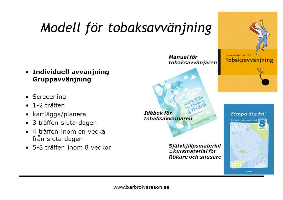 Modell för tobaksavvänjning Individuell avvänjning Gruppavvänjning Screeening 1-2 träffen kartlägga/planera 3 träffen sluta-dagen 4 träffen inom en ve