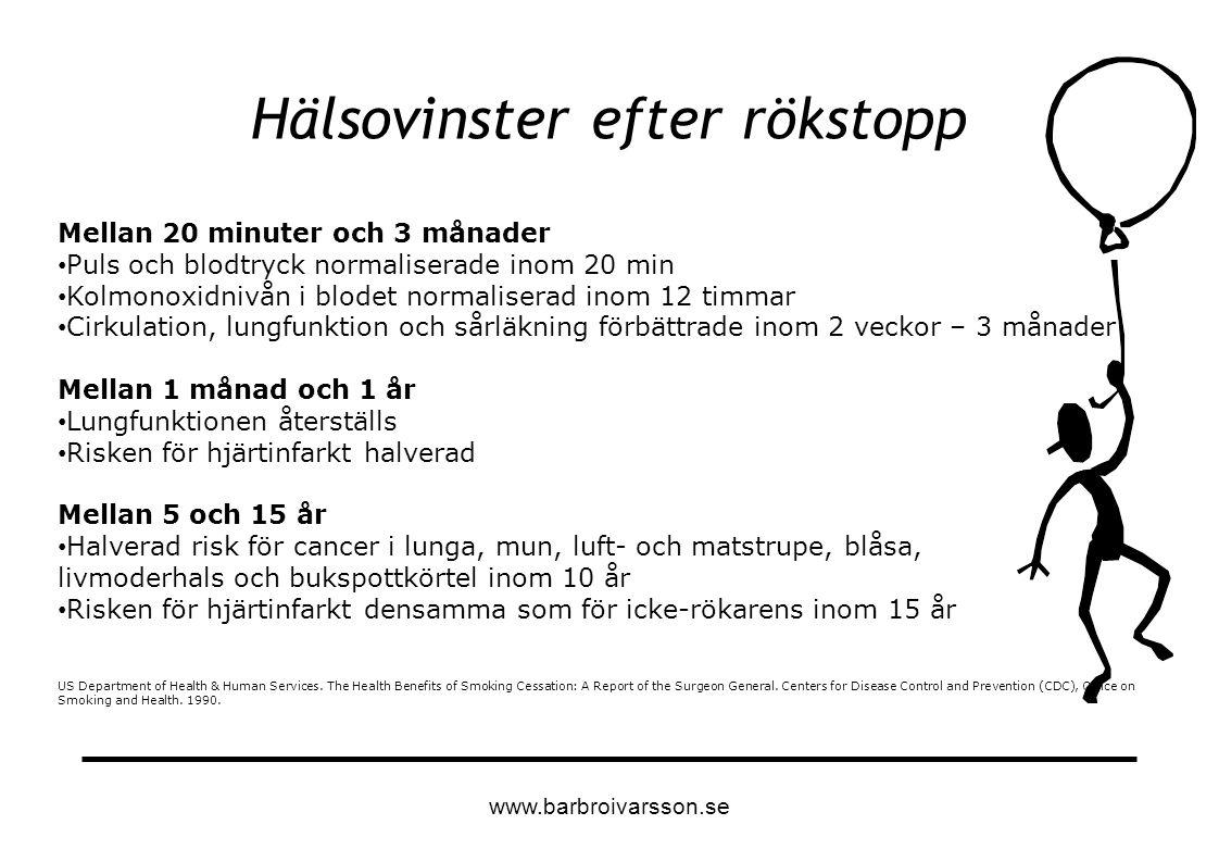 Barbro Holm Ivarsson www.barbroivarsson.se Sluta-röka-linjen Sluta-röka-linjen behandlar rökare och snusare per telefon 25% är rökfria efter ett år De som rekommenderats ringa av vårdpersonal lyckas bättre Kostnadsfri handledning för professionella