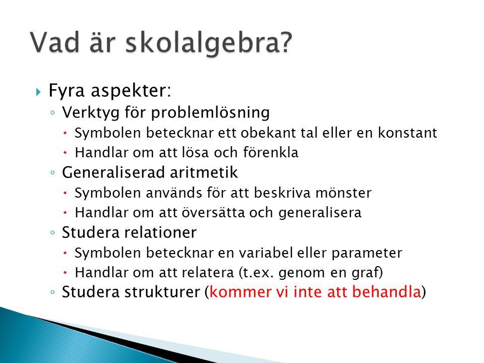  Suggate kap 9  Symbolisk/Retorisk algebra  Vad är skolalgebra.
