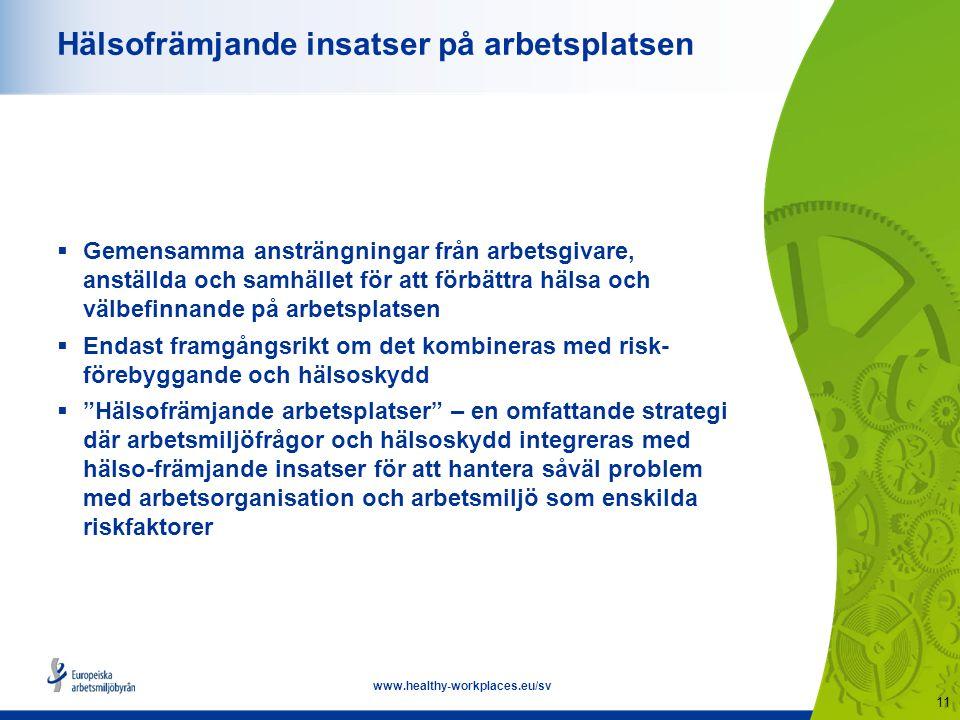 11 www.healthy-workplaces.eu/sv Hälsofrämjande insatser på arbetsplatsen  Gemensamma ansträngningar från arbetsgivare, anställda och samhället för att förbättra hälsa och välbefinnande på arbetsplatsen  Endast framgångsrikt om det kombineras med risk- förebyggande och hälsoskydd  Hälsofrämjande arbetsplatser – en omfattande strategi där arbetsmiljöfrågor och hälsoskydd integreras med hälso-främjande insatser för att hantera såväl problem med arbetsorganisation och arbetsmiljö som enskilda riskfaktorer