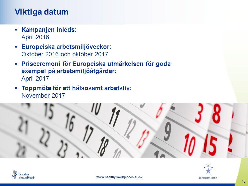 15 www.healthy-workplaces.eu/sv Viktiga datum  Kampanjen inleds: April 2016  Europeiska arbetsmiljöveckor: Oktober 2016 och oktober 2017  Prisceremoni för Europeiska utmärkelsen för goda exempel på arbetsmiljöåtgärder: April 2017  Toppmöte för ett hälsosamt arbetsliv: November 2017