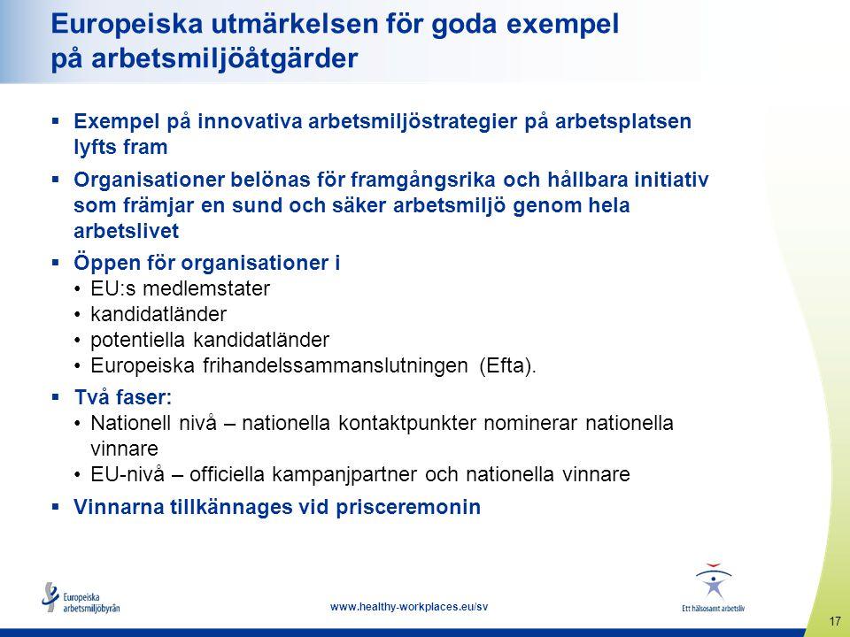 17 www.healthy-workplaces.eu/sv Europeiska utmärkelsen för goda exempel på arbetsmiljöåtgärder  Exempel på innovativa arbetsmiljöstrategier på arbetsplatsen lyfts fram  Organisationer belönas för framgångsrika och hållbara initiativ som främjar en sund och säker arbetsmiljö genom hela arbetslivet  Öppen för organisationer i EU:s medlemstater kandidatländer potentiella kandidatländer Europeiska frihandelssammanslutningen (Efta).
