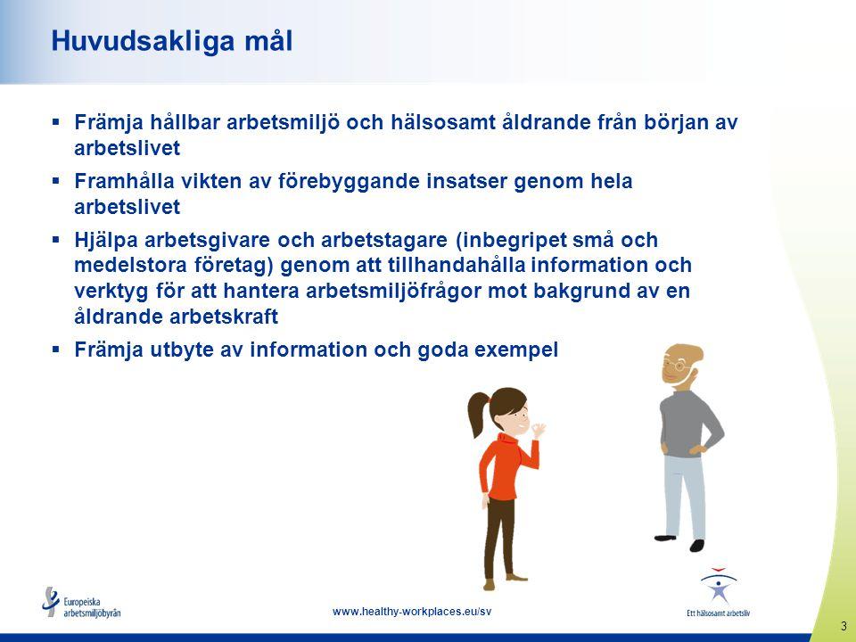 3 www.healthy-workplaces.eu/sv Huvudsakliga mål  Främja hållbar arbetsmiljö och hälsosamt åldrande från början av arbetslivet  Framhålla vikten av förebyggande insatser genom hela arbetslivet  Hjälpa arbetsgivare och arbetstagare (inbegripet små och medelstora företag) genom att tillhandahålla information och verktyg för att hantera arbetsmiljöfrågor mot bakgrund av en åldrande arbetskraft  Främja utbyte av information och goda exempel