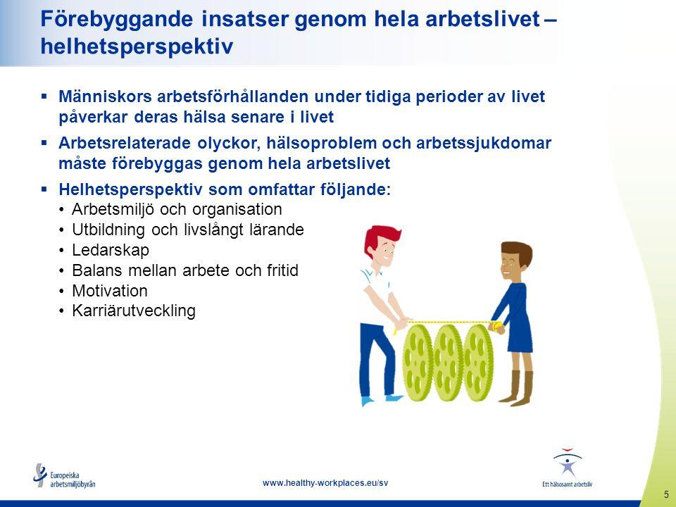 6 www.healthy-workplaces.eu/sv Begreppet arbetsförmåga  Begreppet arbetsförmåga – balansen mellan arbetets krav och individens resurser  De krav som arbetet ställer påverkas av arbetsinnehåll, arbetsbelastning, arbetsorganisation arbetsmiljö och gemenskap ledarskap.