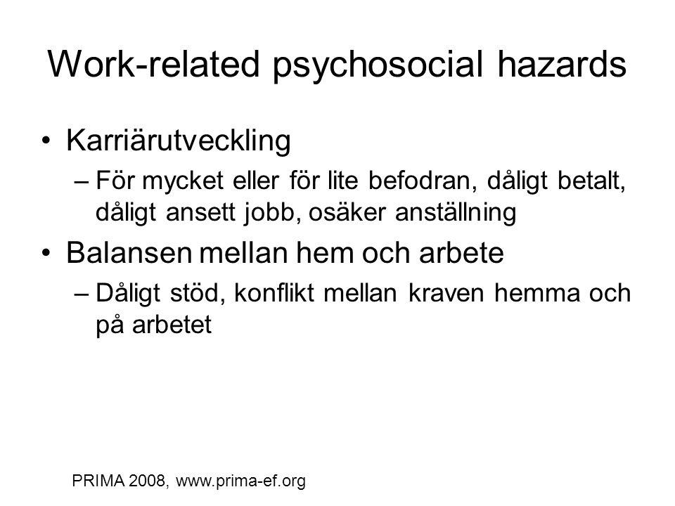 Work-related psychosocial hazards Karriärutveckling –För mycket eller för lite befodran, dåligt betalt, dåligt ansett jobb, osäker anställning Balansen mellan hem och arbete –Dåligt stöd, konflikt mellan kraven hemma och på arbetet PRIMA 2008, www.prima-ef.org