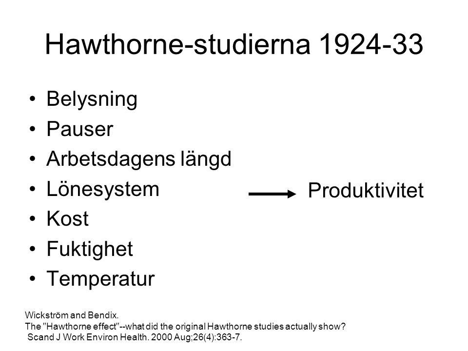 Hawthorne-studierna 1924-33 Belysning Pauser Arbetsdagens längd Lönesystem Kost Fuktighet Temperatur Produktivitet Wickström and Bendix.