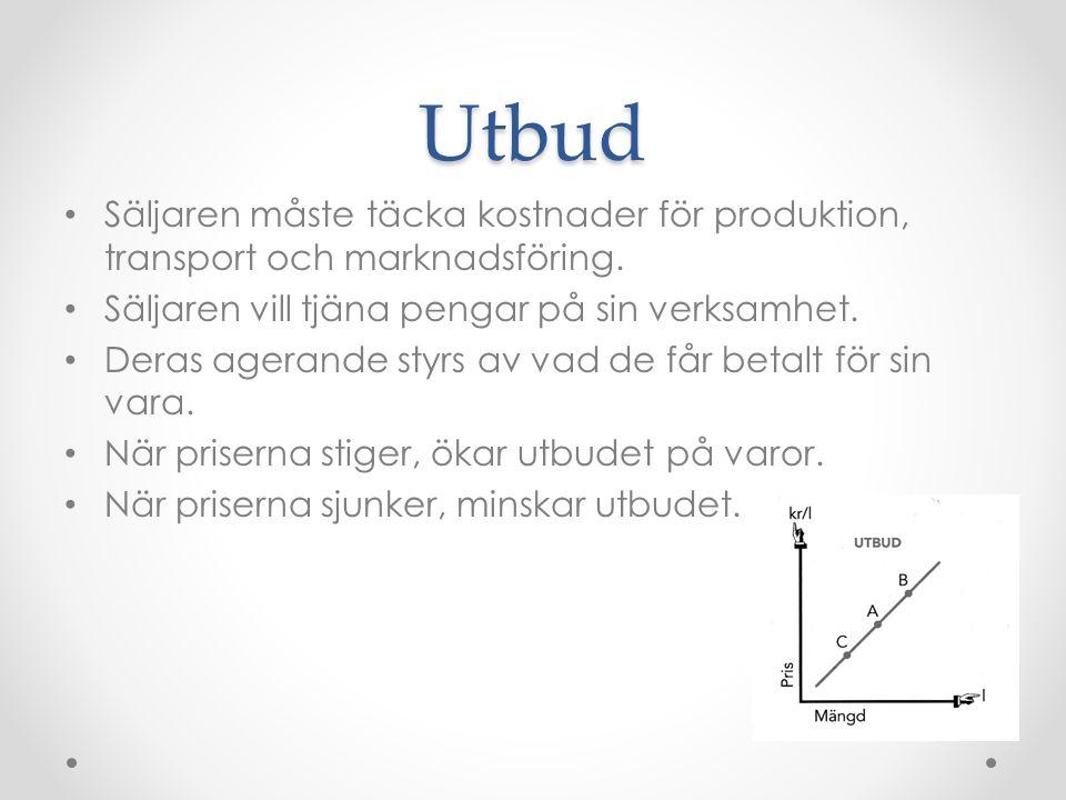 Utbud Säljaren måste täcka kostnader för produktion, transport och marknadsföring. Säljaren vill tjäna pengar på sin verksamhet. Deras agerande styrs
