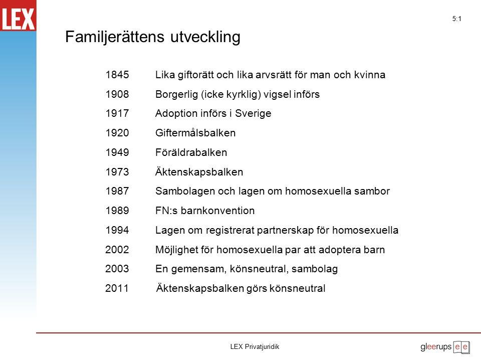 1845 Lika giftorätt och lika arvsrätt för man och kvinna 1908 Borgerlig (icke kyrklig) vigsel införs 1917 Adoption införs i Sverige 1920 Giftermålsbal