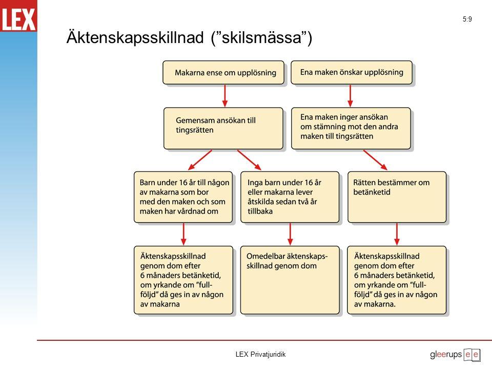 Exempel på ansökan om äktenskapsskillnad Västerås 4 mars 2011 Till Västmanlands tingsrätt Gemensam ansökan om äktenskapsskillnad Härmed ansöker vi om äktenskapsskillnad.