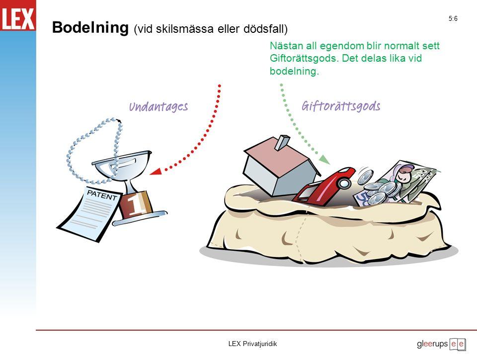 Skevdelningsregeln LEX Privatjuridik 5:7 Ursprunglig egendomsfördelning Egendomsfördelning efter bodelning Make AMake BMake AMake B