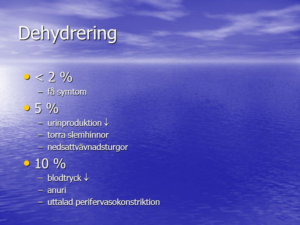Dehydrering < 2 % < 2 % –få symtom 5 % 5 % –urinproduktion  –torra slemhinnor –nedsattvävnadsturgor 10 % 10 % –blodtryck  –anuri –uttalad perifervasokonstriktion