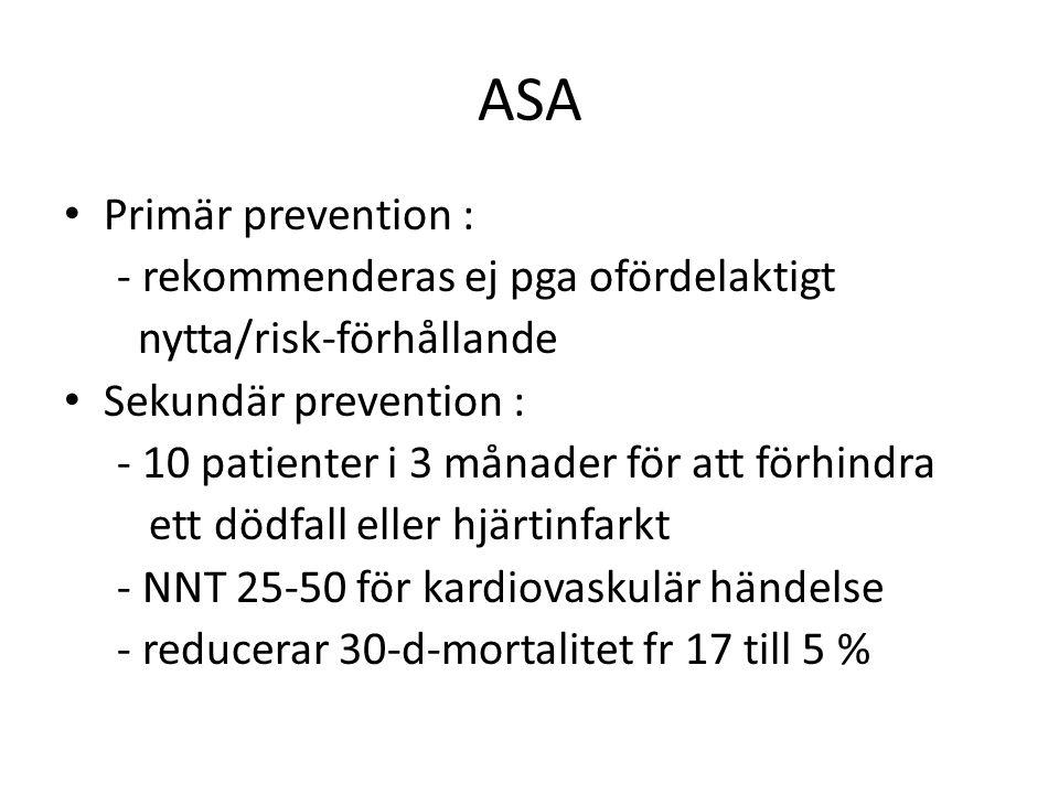 ASA Primär prevention : - rekommenderas ej pga ofördelaktigt nytta/risk-förhållande Sekundär prevention : - 10 patienter i 3 månader för att förhindra ett dödfall eller hjärtinfarkt - NNT 25-50 för kardiovaskulär händelse - reducerar 30-d-mortalitet fr 17 till 5 %