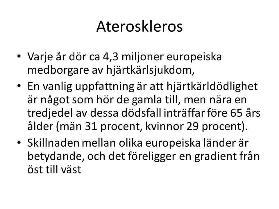 Ateroskleros Varje år dör ca 4,3 miljoner europeiska medborgare av hjärtkärlsjukdom, En vanlig uppfattning är att hjärtkärldödlighet är något som hör