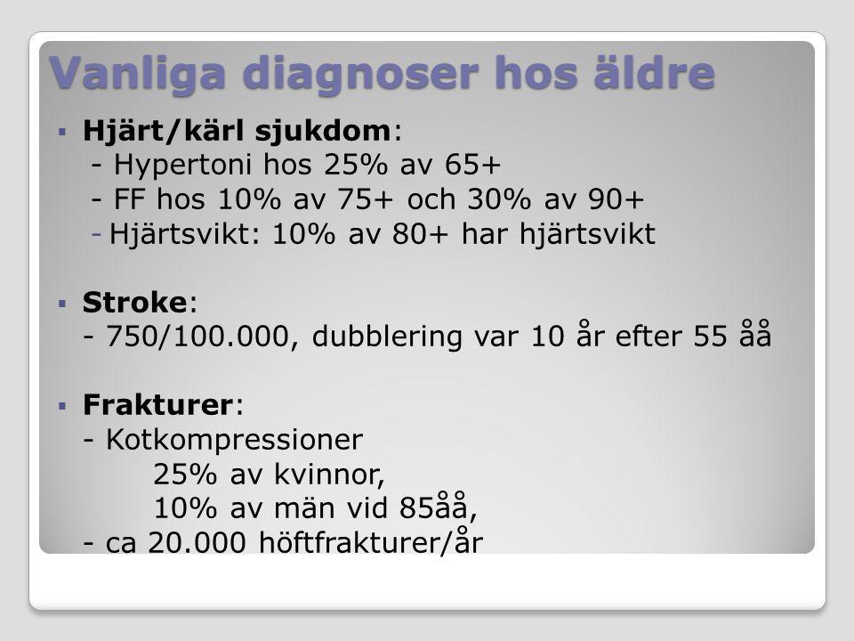 Vanliga diagnoser hos äldre  Hjärt/kärl sjukdom: - Hypertoni hos 25% av 65+ - FF hos 10% av 75+ och 30% av 90+ -Hjärtsvikt: 10% av 80+ har hjärtsvikt  Stroke: - 750/100.000, dubblering var 10 år efter 55 åå  Frakturer: - Kotkompressioner 25% av kvinnor, 10% av män vid 85åå, - ca 20.000 höftfrakturer/år