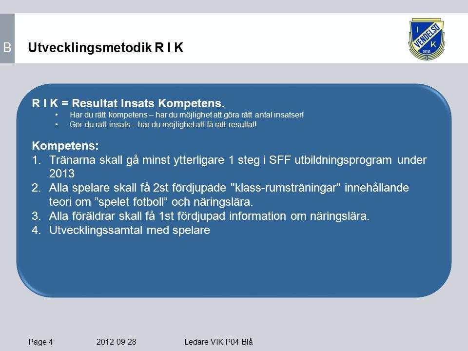 Page 4 2012-09-28 Ledare VIK P04 Blå Utvecklingsmetodik R I K R I K = Resultat Insats Kompetens.