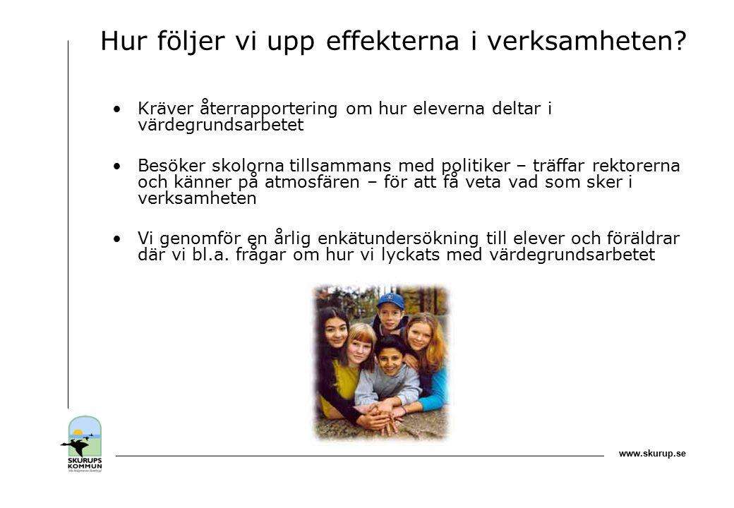 www.skurup.se Hur följer vi upp effekterna i verksamheten.