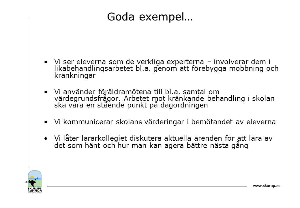 www.skurup.se Goda exempel… Vi ser eleverna som de verkliga experterna – involverar dem i likabehandlingsarbetet bl.a.