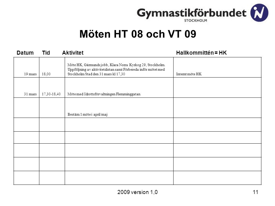 2009 version 1,011 Möten HT 08 och VT 09 DatumTidAktivitetHallkommittén = HK 19 mars18,00 Möte HK, Gärmunds jobb, Klara Norra Kyrkog 29, Stockholm. Up