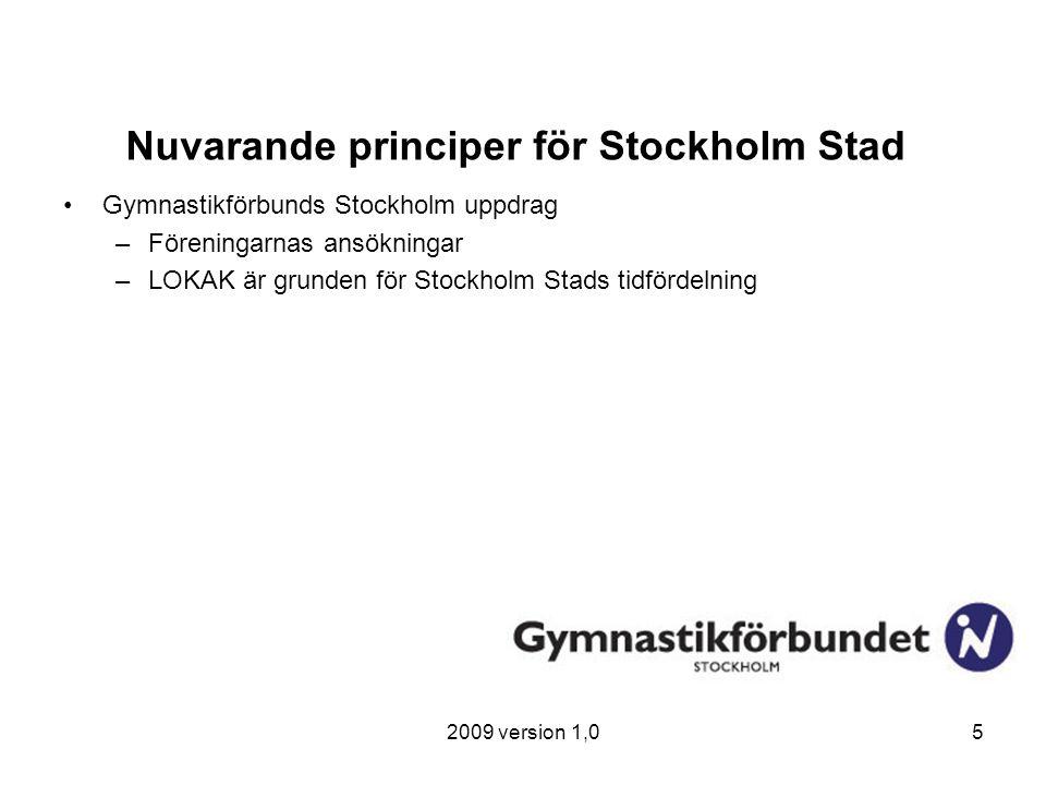 2009 version 1,05 Nuvarande principer för Stockholm Stad Gymnastikförbunds Stockholm uppdrag –Föreningarnas ansökningar –LOKAK är grunden för Stockhol