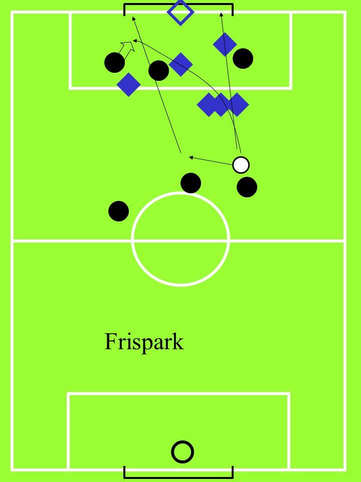 Frispark