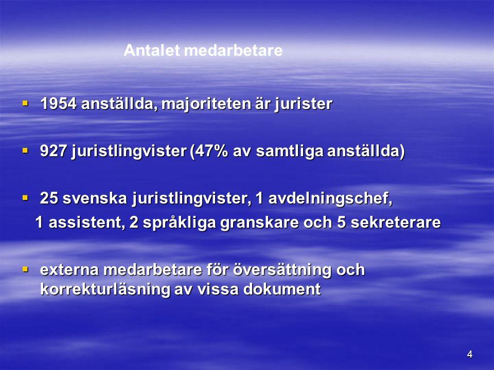4  1954 anställda, majoriteten är jurister  927 juristlingvister (47% av samtliga anställda)  25 svenska juristlingvister, 1 avdelningschef, 1 assistent, 2 språkliga granskare och 5 sekreterare 1 assistent, 2 språkliga granskare och 5 sekreterare  externa medarbetare för översättning och korrekturläsning av vissa dokument Antalet medarbetare