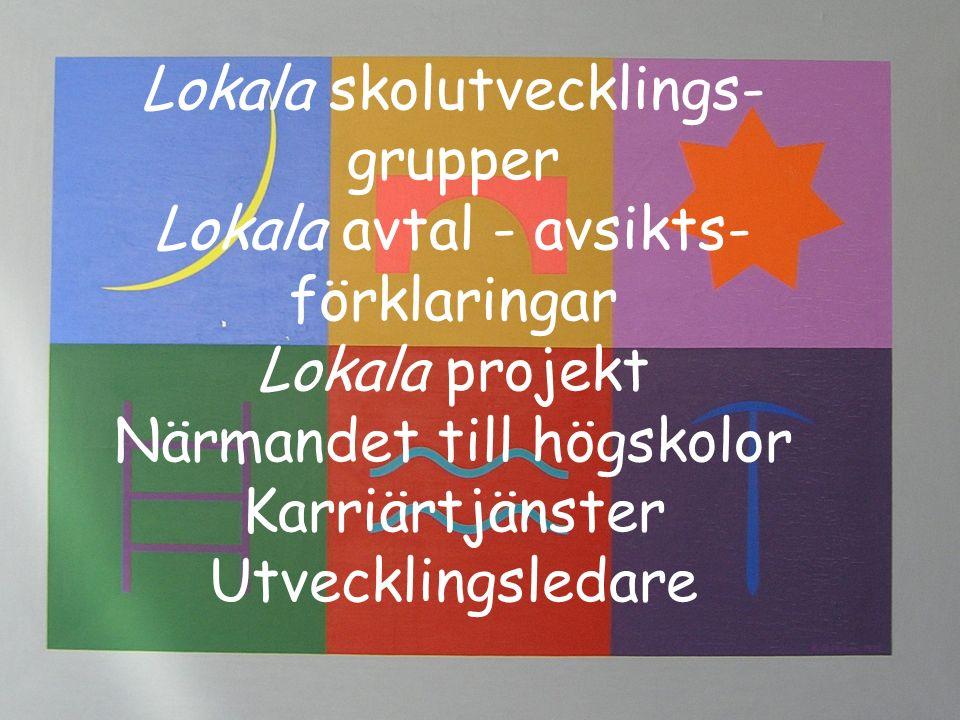 Lokala skolutvecklings- grupper Lokala avtal - avsikts- förklaringar Lokala projekt Närmandet till högskolor Karriärtjänster Utvecklingsledare