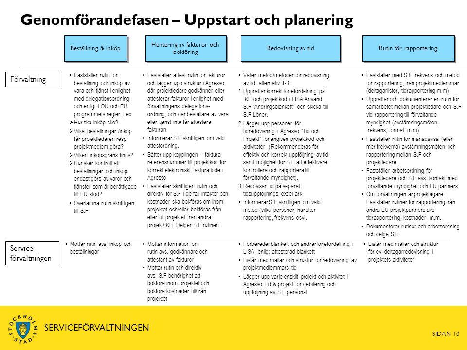Genomförandefasen – Uppstart och planering Redovisning av tid Beställning & inköp Förvaltning Service- förvaltningen Hantering av fakturor och bokföring SIDAN 10 SERVICEFÖRVALTNINGEN Rutin för rapportering Fastställer rutin för beställning och inköp av vara och tjänst i enlighet med delegationsordning och enligt LOU och EU programmets regler, t ex.