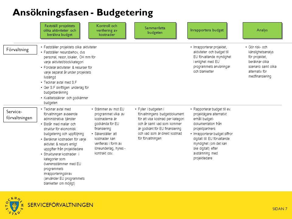 Ansökningsfasen - Budgetering Sammanfatta budgeten Fastställ projektets olika aktiviteter och beräkna budget Förvaltning Service- förvaltningen Inrapportera budget Tecknar avtal med förvaltningen avseende administrativa tjänster Bistår med mallar och struktur för ekonomisk budgetering och uppföljning Beräknar kostnaden för varje aktivitet & resurs enligt uppgifter från projektledare Strukturerar kostnader i kategorier som överensstämmer med EU programmets inrapporteringskrav (använder EU programmets blanketter om möjligt) Fastställer projektets olika aktiviteter Fastställer resursbehov, dvs personal, resor, lokaler, OH mm för varje aktivitet/block/kategori Fördelar aktiviteter & resurser för varje separat år under projektets livslängd Tecknar avtal med S.F Ger S.F skriftligen underlag för budgetberäkning Kvalitetssäkrar och godkänner budgeten Kontroll och verifiering av kostnader Stämmer av mot EU programmet vilka av kostnaderna är godkända för EU finansiering Säkerställer att kostnader kan verifieras i form av löneunderlag, hyres - kontrakt osv.