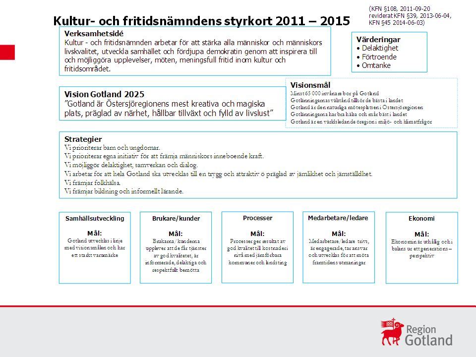 Mål: Gotland utvecklas i linje med visionsmålen och har ett starkt varumärke Delmål för 2011 - 2015: Minst 59 000 bor på Gotland Gotlänningarnas välstånd ligger i nivå med rikets genomsnitt Gotland är den naturliga mötesplatsen i Östersjöregionen Självskattad hälsa och psykiskt välbefinnande ligger över riksgenomsnittet Miljö- och klimatarbete på Gotland rankas topp tio i landet Framgångsfaktorer (vad behöver vi vara bra på, vad får vi inte misslyckas med) Aktiviteter på nämndnivå Stärka medborgarnas möjlighet till dialog och inflytande Utveckling hemsidor > brukarundersökning Intern/texter kommunikation >Kundtjänst Dagliga kontakten mellan brukare och medarbetare Kulturfrukost, kulturting, kulturråd, ungdomsdialog, informella kontakter, formella möten..