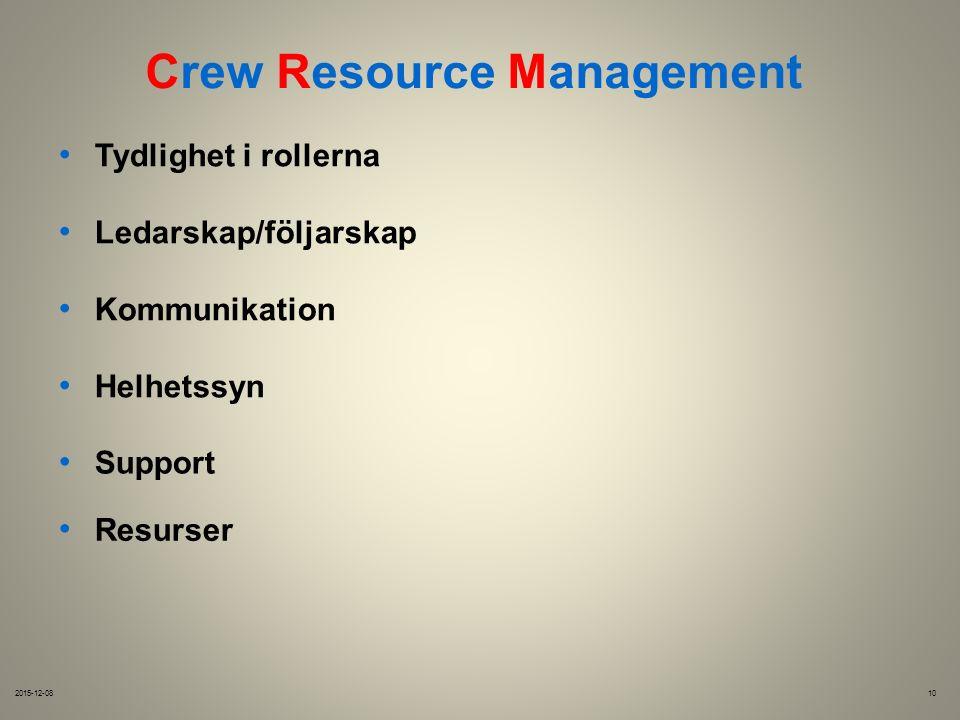 Crew Resource Management Tydlighet i rollerna Ledarskap/följarskap Kommunikation Helhetssyn 2015-12-0810 Support Resurser