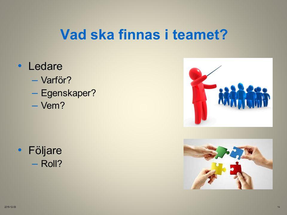 Vad ska finnas i teamet Ledare – Varför – Egenskaper – Vem Följare – Roll 2015-12-0814