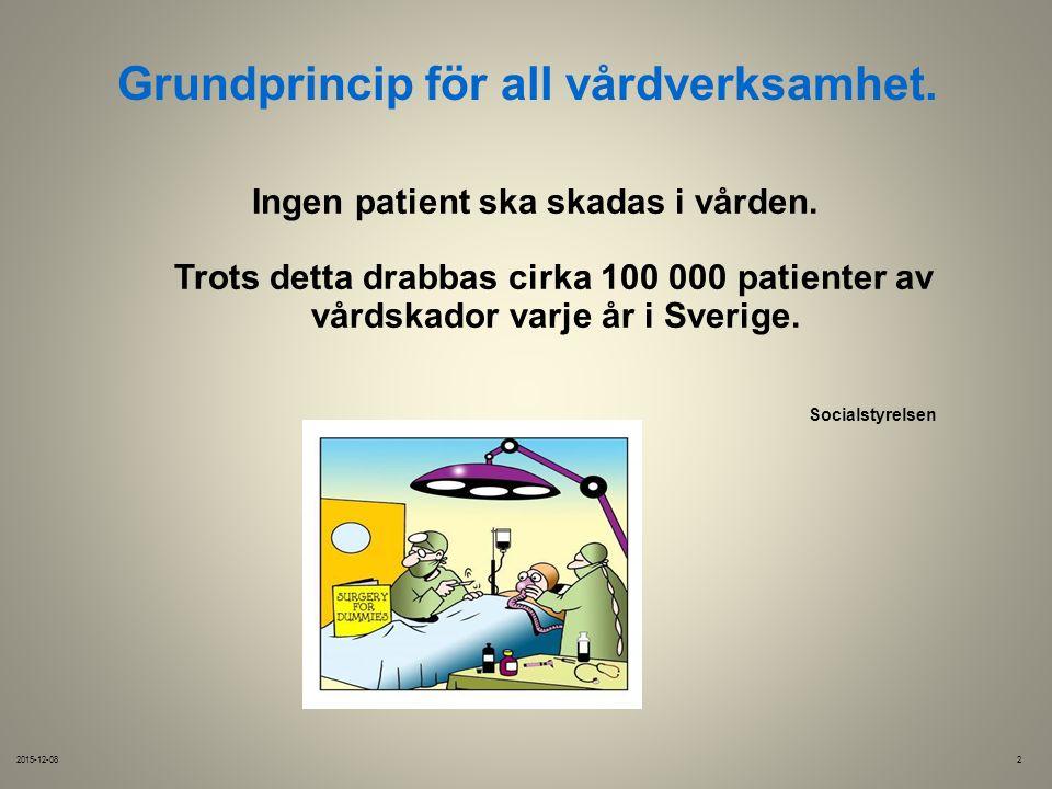Grundprincip för all vårdverksamhet. Ingen patient ska skadas i vården.