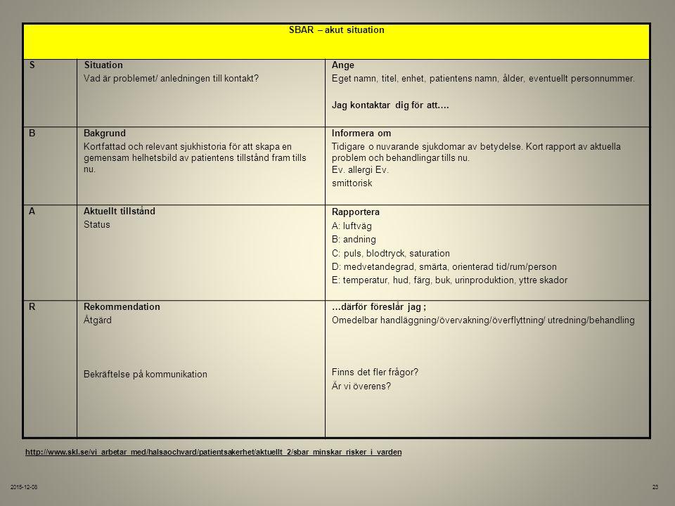 2015-12-0823 http://ww.skl.se/vi_arbetar_med/halsaochvard/patientsakerhet/aktuellt_2/sbar_minskar_risker_i_varden SBAR – akut situation SSituation Vad är problemet/ anledningen till kontakt.