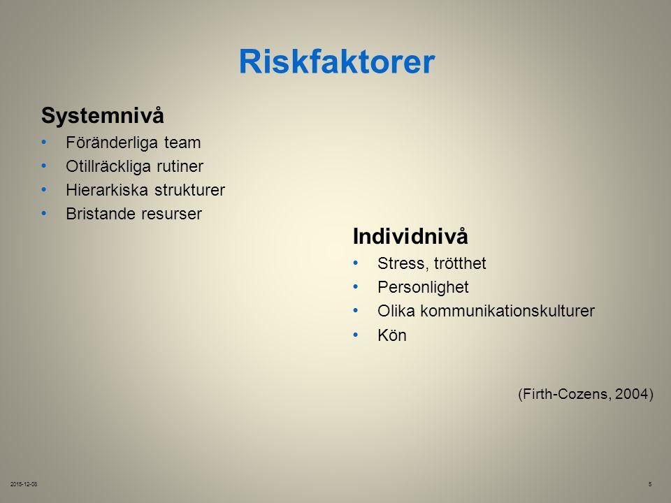 Riskfaktorer 2015-12-085 Systemnivå Föränderliga team Otillräckliga rutiner Hierarkiska strukturer Bristande resurser Individnivå Stress, trötthet Personlighet Olika kommunikationskulturer Kön (Firth-Cozens, 2004)
