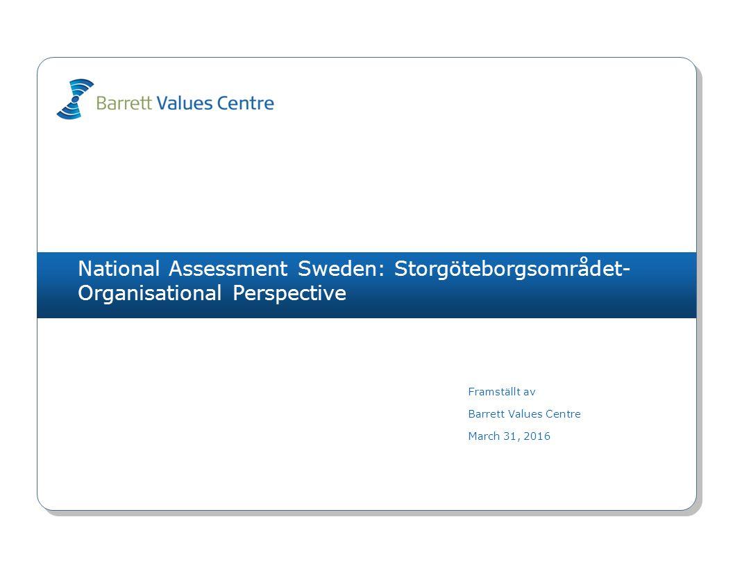 National Assessment Sweden: Storgöteborgsområdet- Organisational Perspective Framställt av Barrett Values Centre March 31, 2016