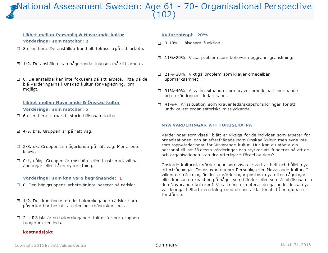 National Assessment Sweden: Age 61 - 70- Organisational Perspective (102) 3+.