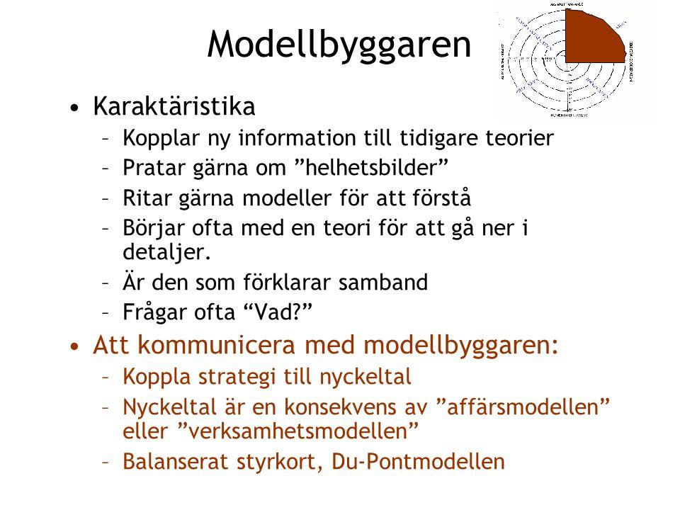 Modellbyggaren Karaktäristika –Kopplar ny information till tidigare teorier –Pratar gärna om helhetsbilder –Ritar gärna modeller för att förstå –Börjar ofta med en teori för att gå ner i detaljer.