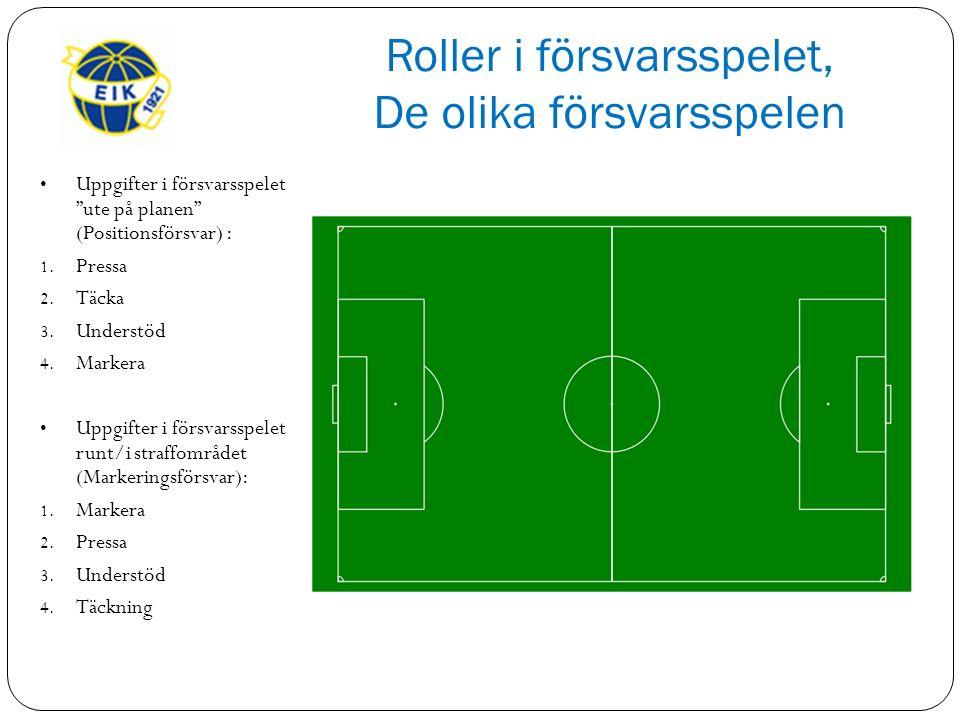 Roller i försvarsspelet, De olika försvarsspelen Uppgifter i försvarsspelet ute på planen (Positionsförsvar) : 1.