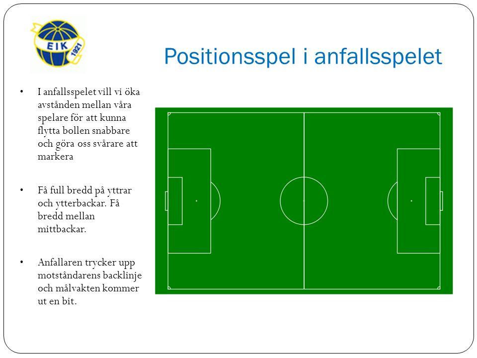 Positionsspel i anfallsspelet I anfallsspelet vill vi öka avstånden mellan våra spelare för att kunna flytta bollen snabbare och göra oss svårare att markera Få full bredd på yttrar och ytterbackar.